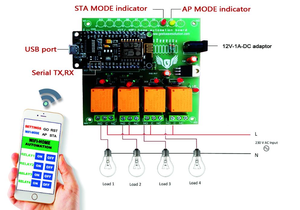 IOT wifi module