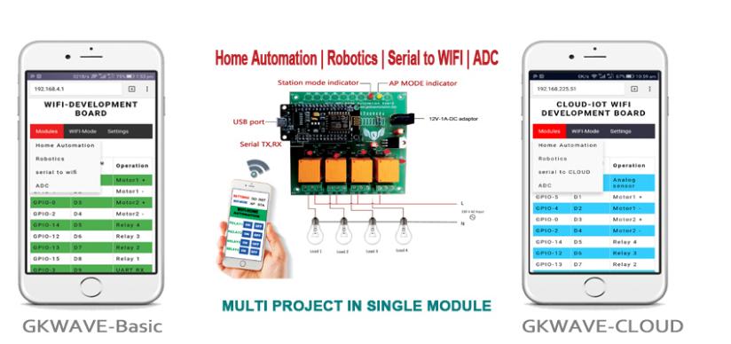 Geek wave solution-IOT development kit-IOT cloud