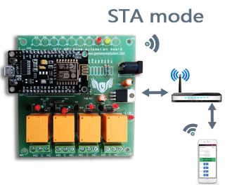 esp8266 STATION mode