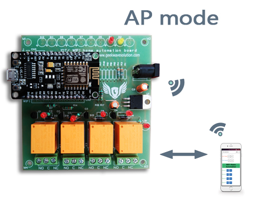 esp8266 module -AP mode